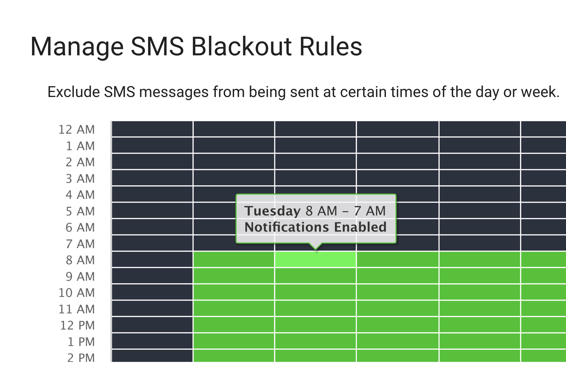 Graph showing allowed times to send notifications