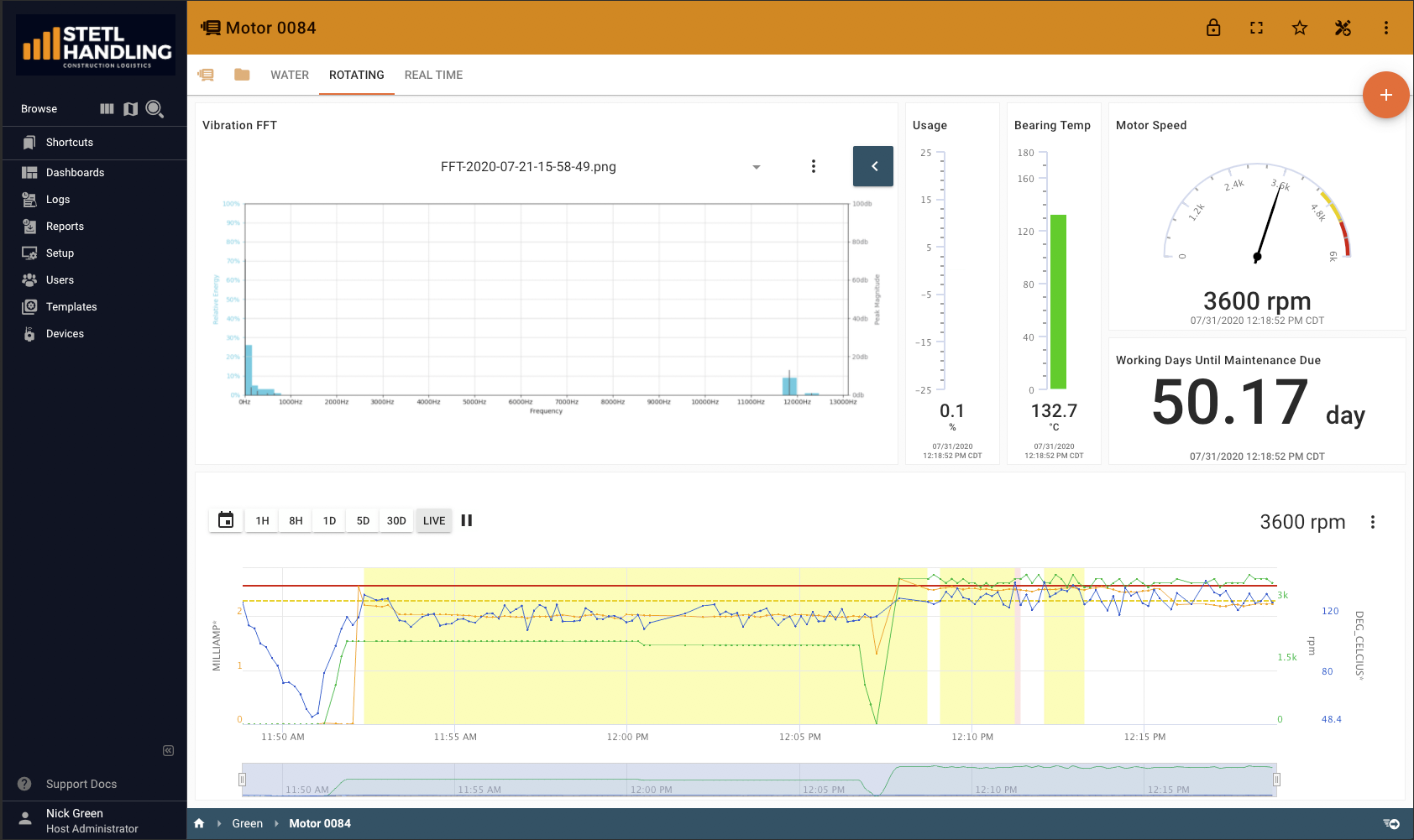Periodic data presented on the ExoSense dashboard