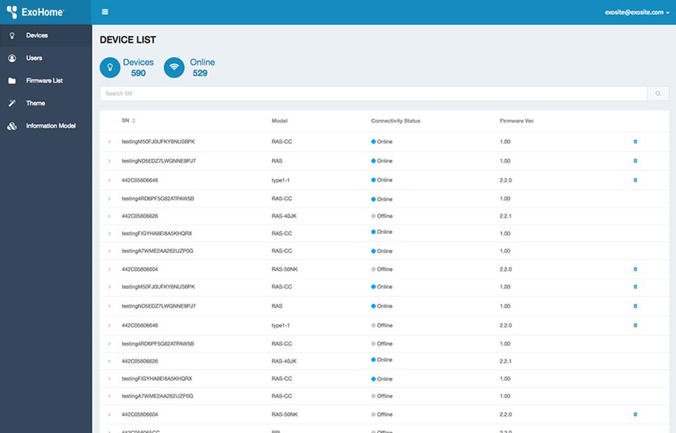 pre-configured_admin_interfaces