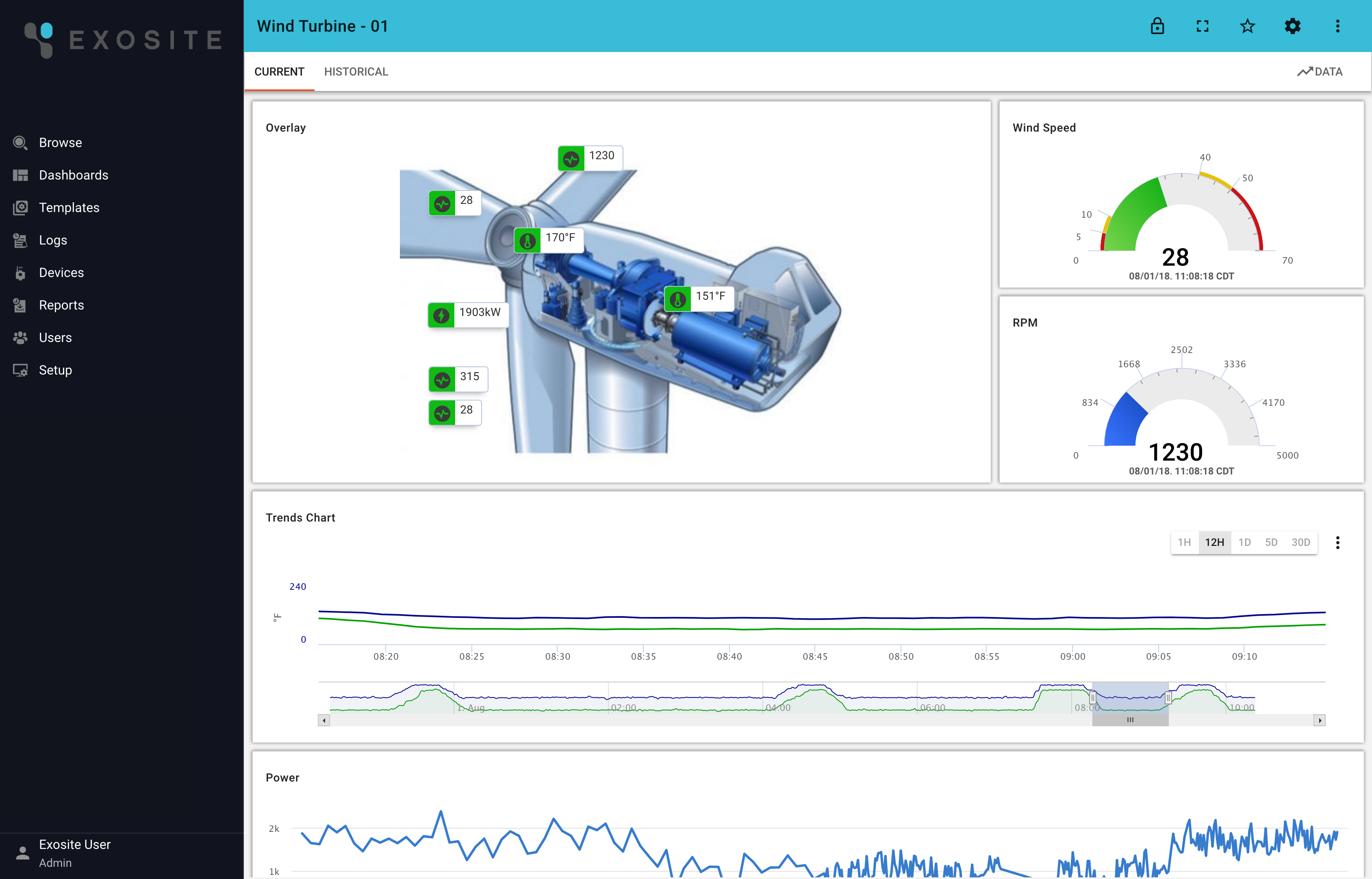 dashboard insights of a turbine asset